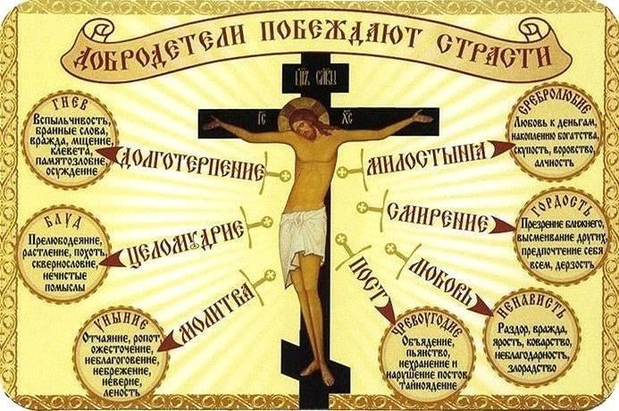Православие и торги на бирже: отношение церкви и мнение священников, тонкости и нюансы, грех или нет