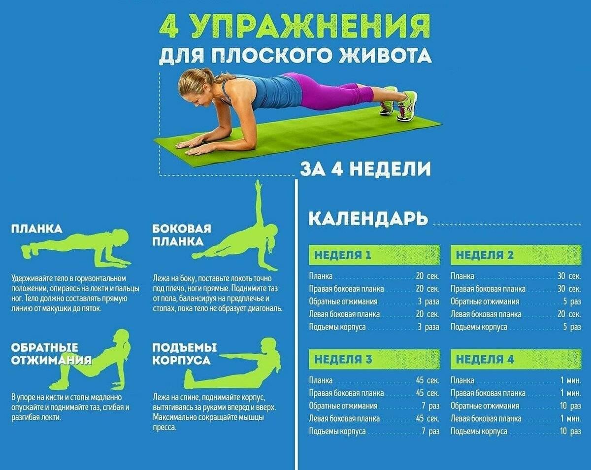 Как убрать живот и бока в домашних условиях за короткий срок девушке и женщине: способы быстро избавиться от жира на талии в 30, 40, 50 лет