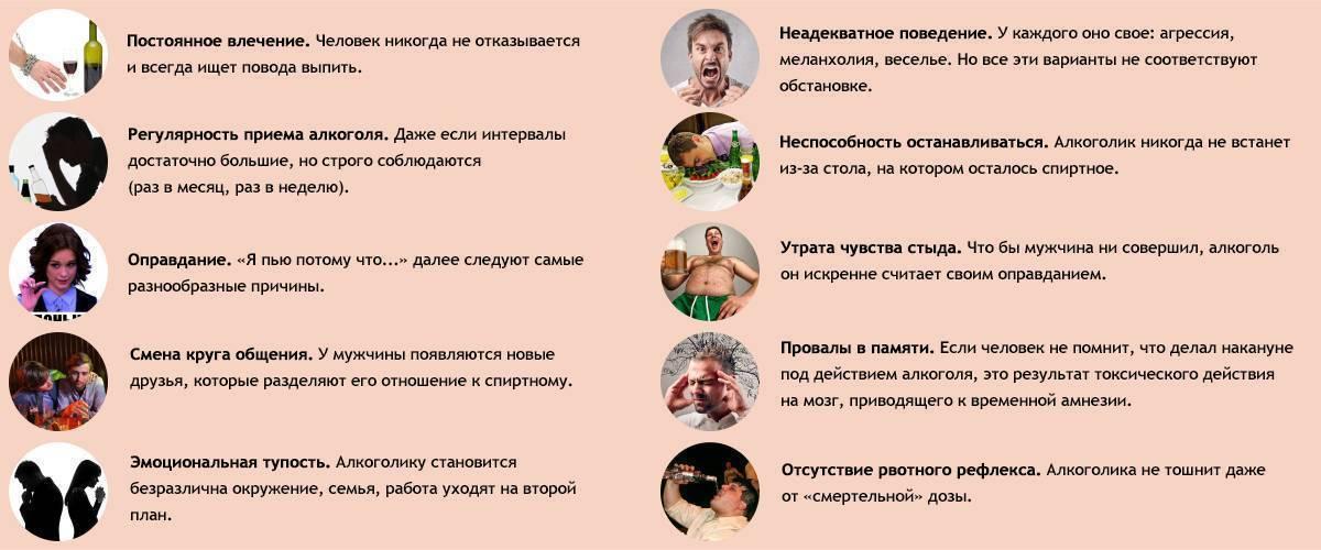 Описание признаков алкоголизма у мужчин