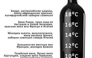 Крепленое вино в домашних условиях: рецепт