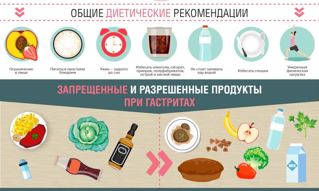 Какой алкоголь можно пить при гастрите: перечень вредных и безопасных вариантов