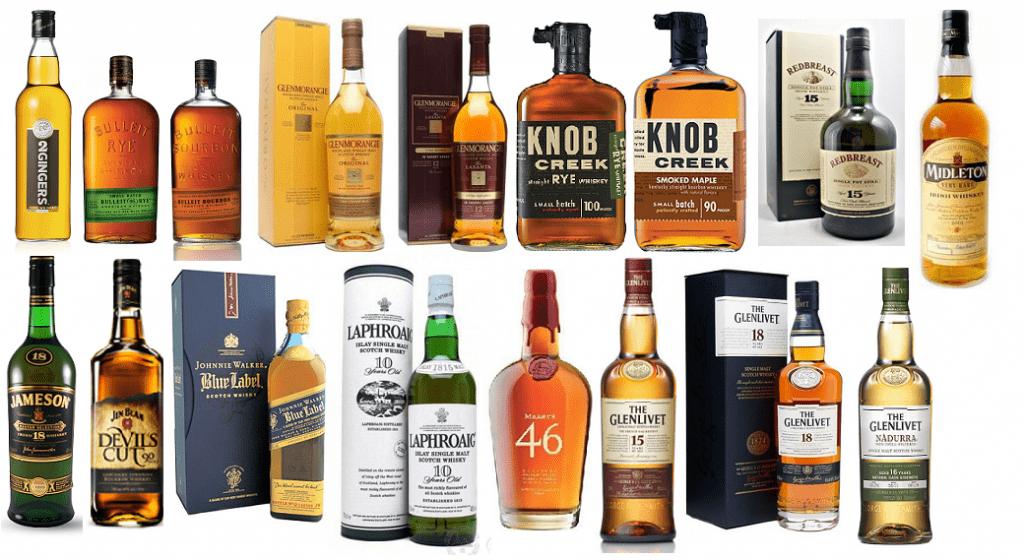 Чем отличается виски от скотча: 3 основных различия