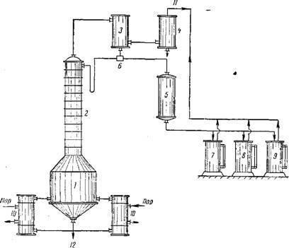 Спирт из опилок без кислоты. как сделать спирт из опилок: все способы получения биотоплива
