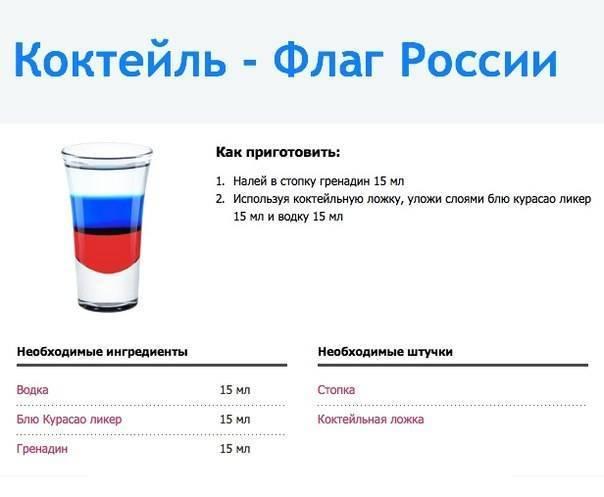 """Рецепт коктейля """"российский флаг"""", коктейль """"российский флаг"""" (+видио)"""