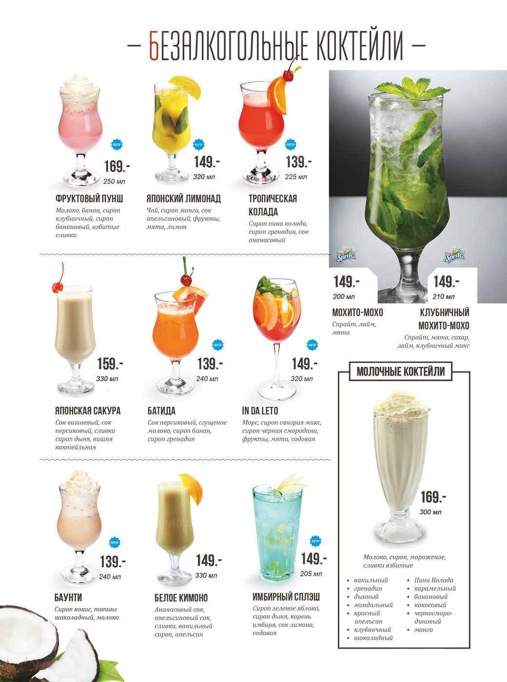 Простые безалкогольные коктейли: рецепты