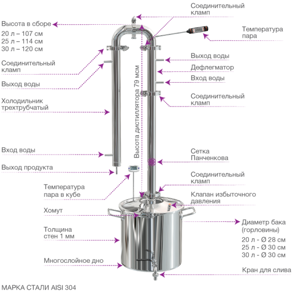 Бражная колонна – гоним 90-то градусный самогон