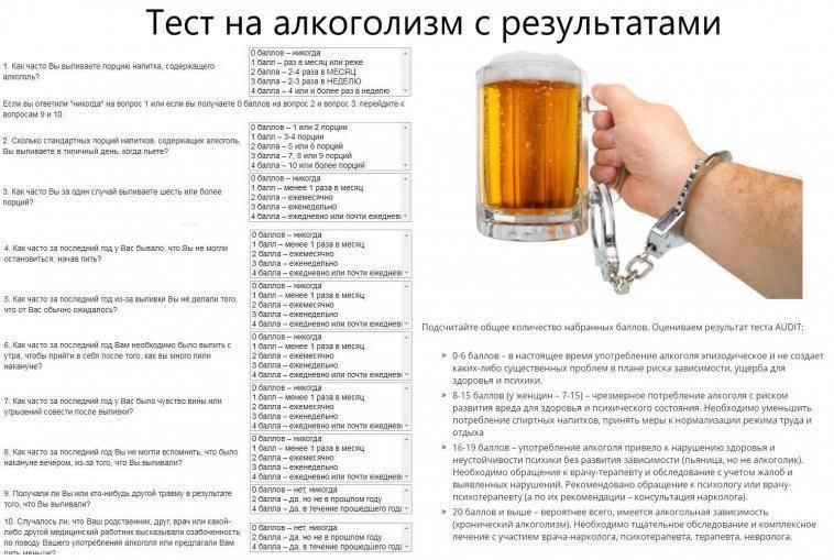 Проведение теста на алкоголь