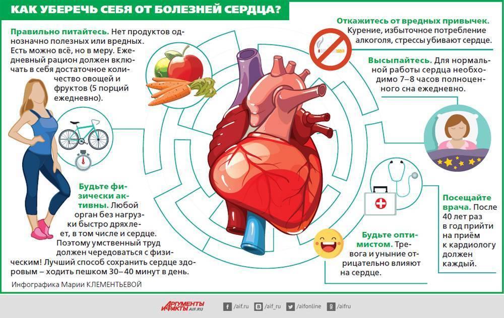 Болит сердце от сигарет