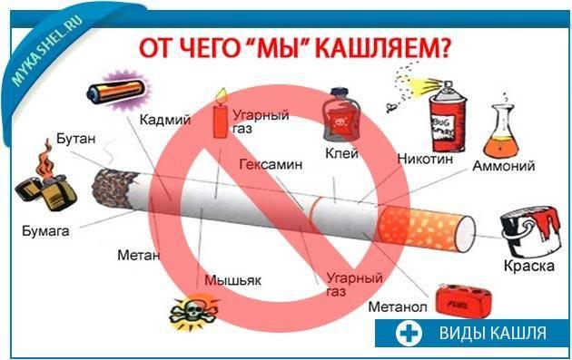 Кашель после отказа от курения: причины, сколько длится и что делать