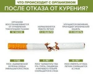 Скачки давления после отказа от курения | лечение сердца