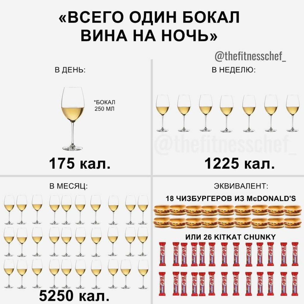 Подарок диониса: калорийность красного сухого вина