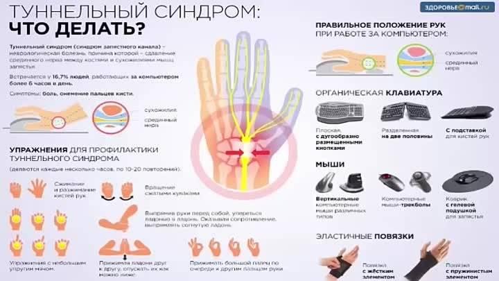 Боли и онемение после приема алкоголя: проблемы с ногами, парестезия рук и лица, причины и лечение