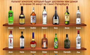 Что лучше ром или виски. чем отличается ром от виски и что вкуснее