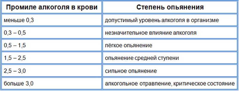 Пять новейших способов «развода» гаишников: подброс и фокусы с алкотестером  /  vlasti.net