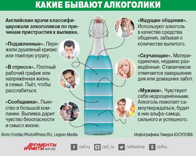 Восстанавливается ли организм, если отказаться от алкоголя: последствия