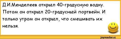 Почему крепкость водки должна быть 40 градусов? правда ли, что менделеев установил 40-градусный стандарт водки?