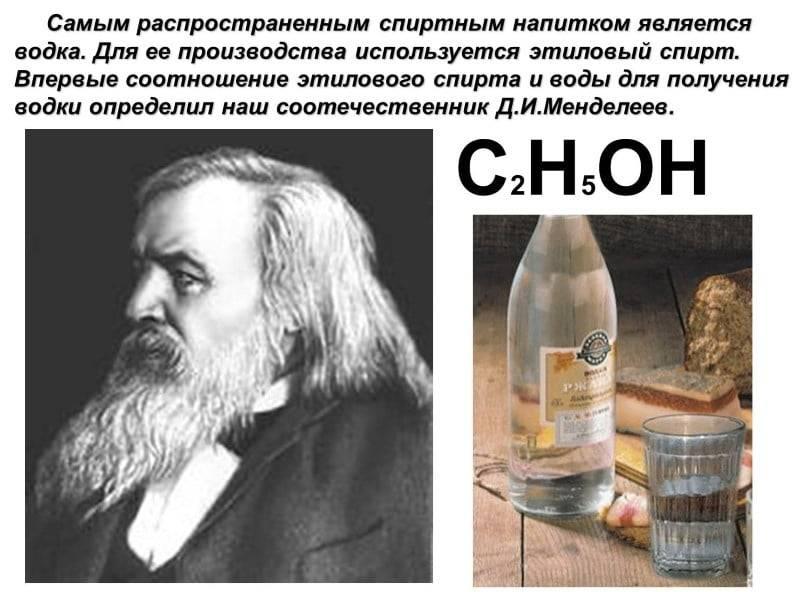 Водка история возникновения. история водки: кто ее придумал и когда появился стандарт