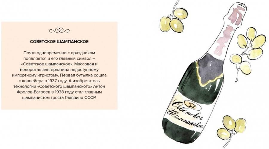 Старая и новая истории советского шампанского
