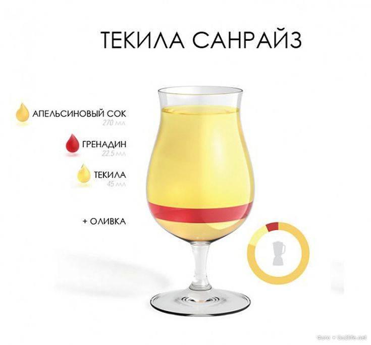 Самые популярные коктейли: рецепты, польза и вред