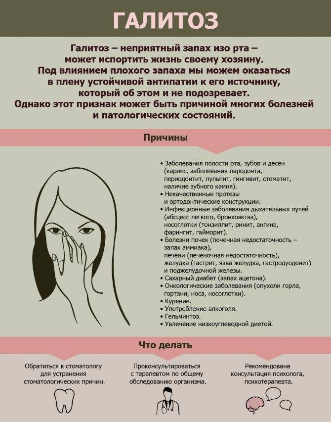 Запах ацетона изо рта: причины и как его убрать?