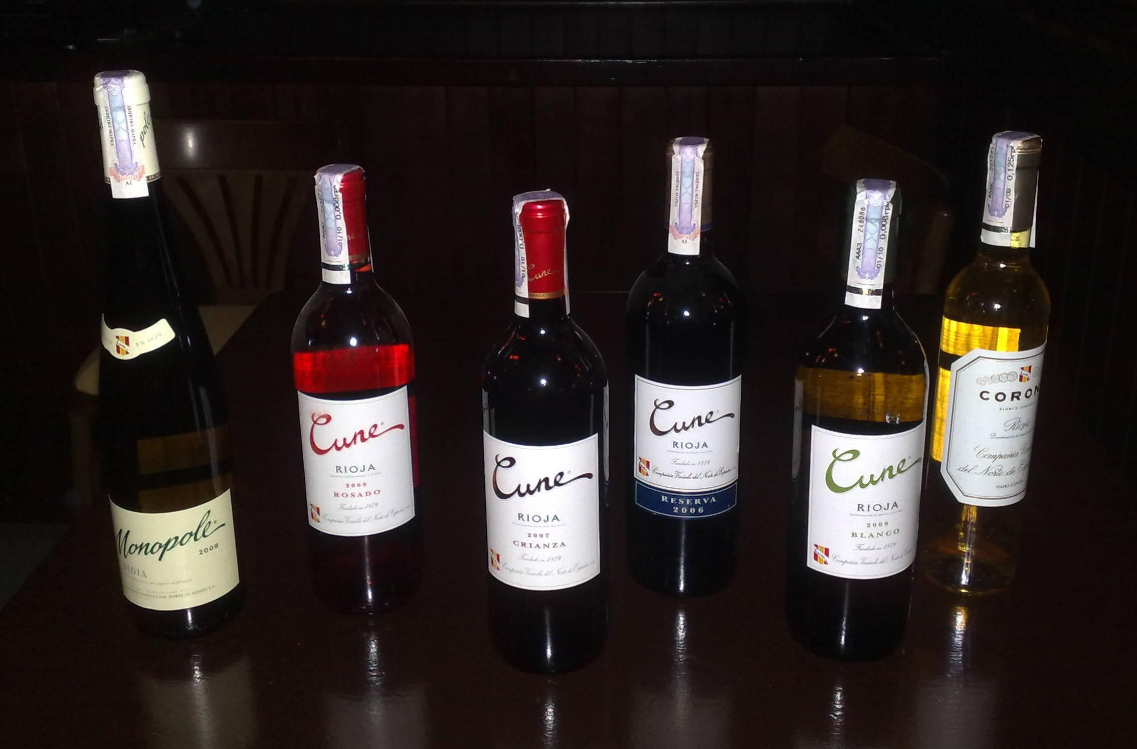 Испанские вина- классификация, названия, категории