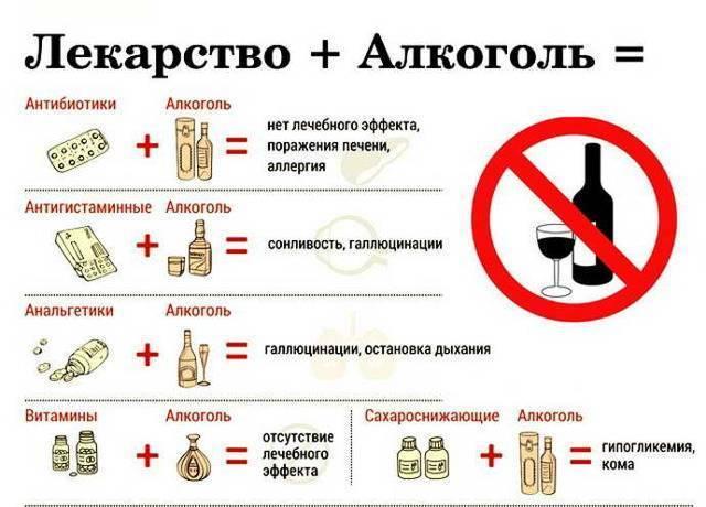 При мерцательной аритмии можно ли употреблять алкоголь - лечимсясами