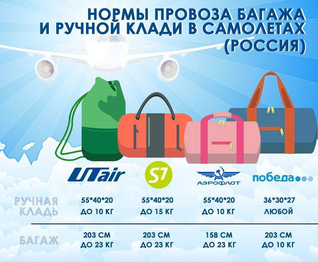 Нормы провоза багажа в самолёте