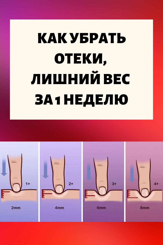 Как убрать отеки? 14 средств для лечения отечности в домашних условиях — net-bolezniam.ru