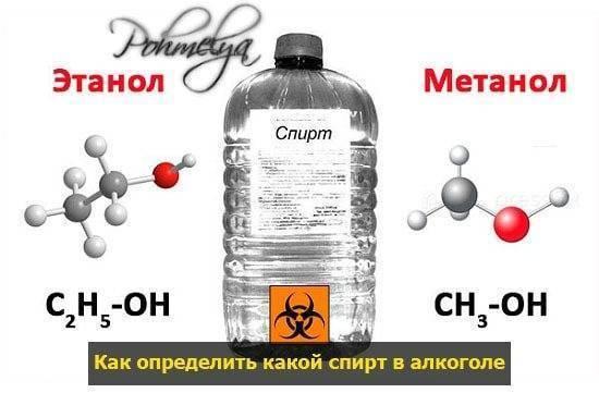 Как можно отличить метиловый спирт от этилового простым способом?