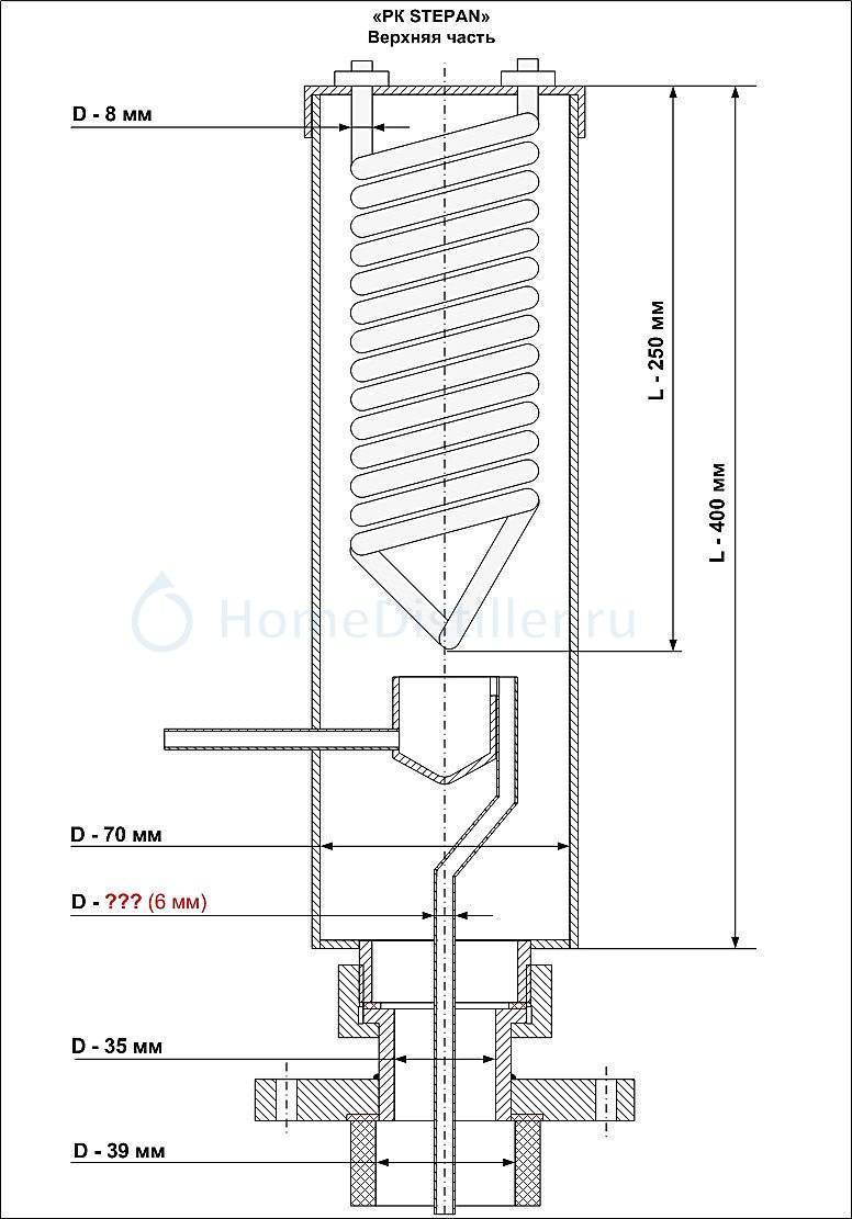 Расчеты при самостоятельном изготовлении ректификационной колонны для самогонного аппарата | про самогон и другие напитки ? | яндекс дзен