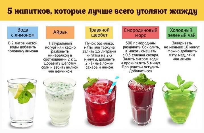 В чем польза кислородного коктейля