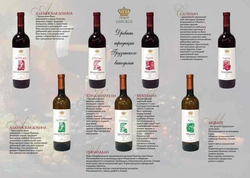 Вино мукузани красное сухое (грузия): свойства, цены, отзывы