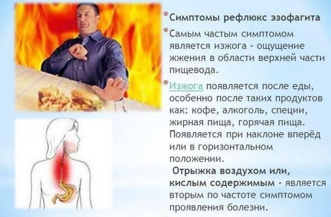 Мучает постоянная изжога – причины и лечение