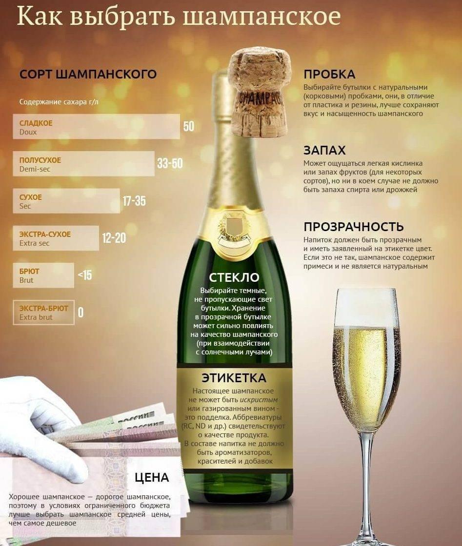 Шампанское брют- что значит ? чем отличается? виды.