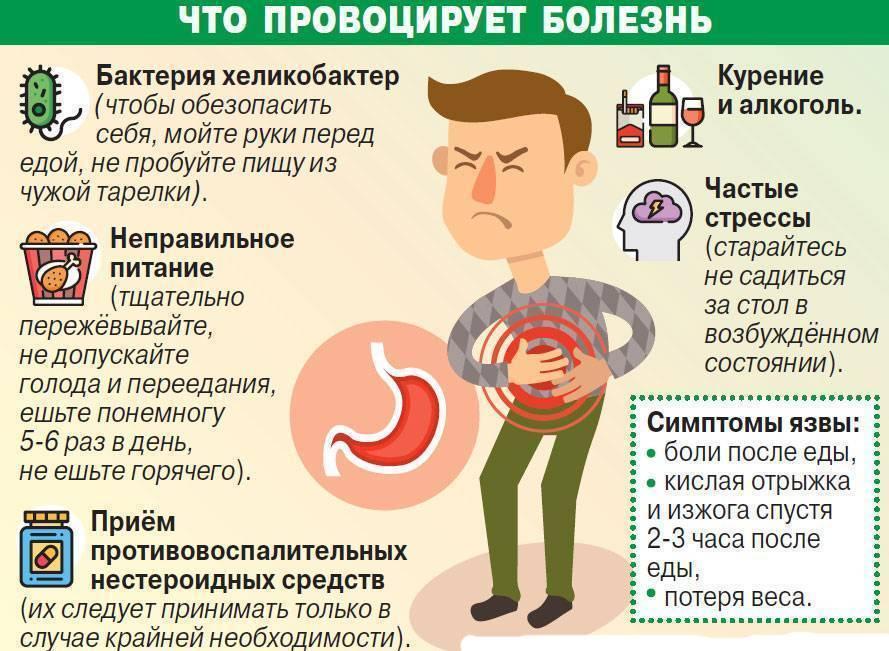 Курение при язве желудка и 12-перстной кишки и последствия