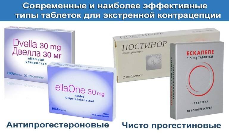 Женале - механизм действия, как принимать для экстренной контрацепции, противопоказания и отзывы