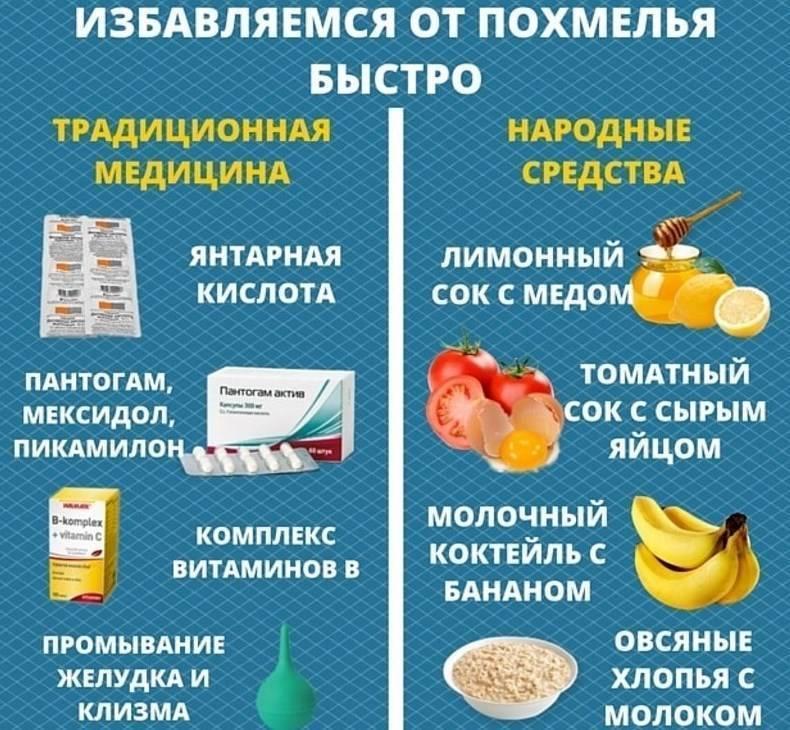 Какие продукты полезно есть с похмелья?