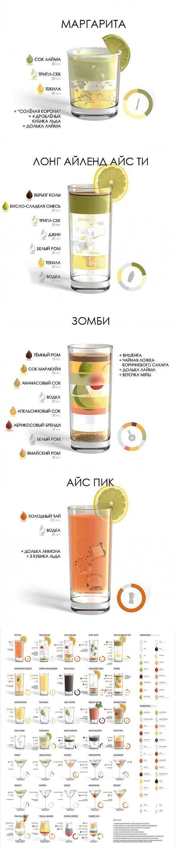 Коктейли с бейлисом: простые рецепты приготовления напитков на основе ликера с добавлением виски, рома, водки и других ингредиентов в домашних условиях | mosspravki.ru