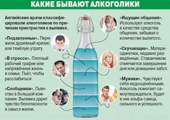 Как восстановить организм после алкоголя? чем лечиться?