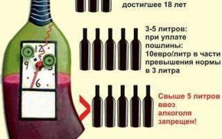 Порядок и нормы ввоза спиртных напитков на территорию россии в 2019 году