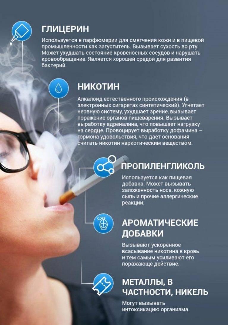 Что вреднее: электронная сигарета или обычная?