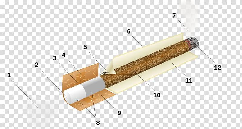 Влияние курения трубки на организм