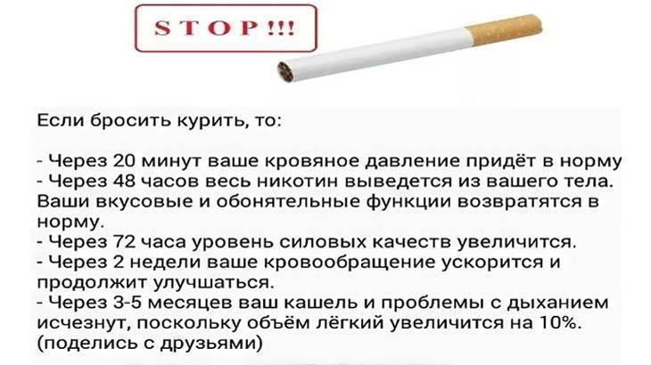 Нужно ли бросать курить после 20 лет курения: как избавиться от табачной зависимости, когда лучше начинать борьбу с негативной привычкой и как избежать рецидива?