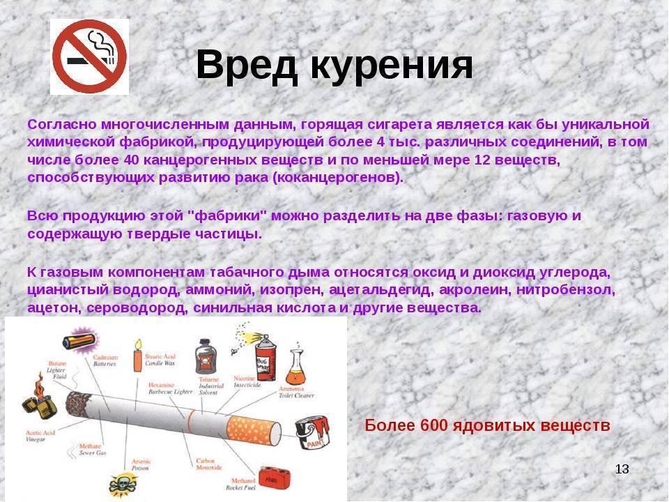 Последствия, влияние и вред курения на организм и здоровье   никоретте®