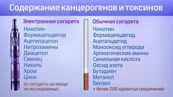 """Татьяна андреева """"курение и сахарный диабет"""""""