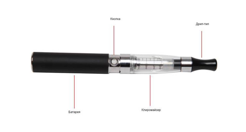 Лучшие электронные сигареты – обзор ведущих производителей и рейтинг самых качественных моделей 2020 года