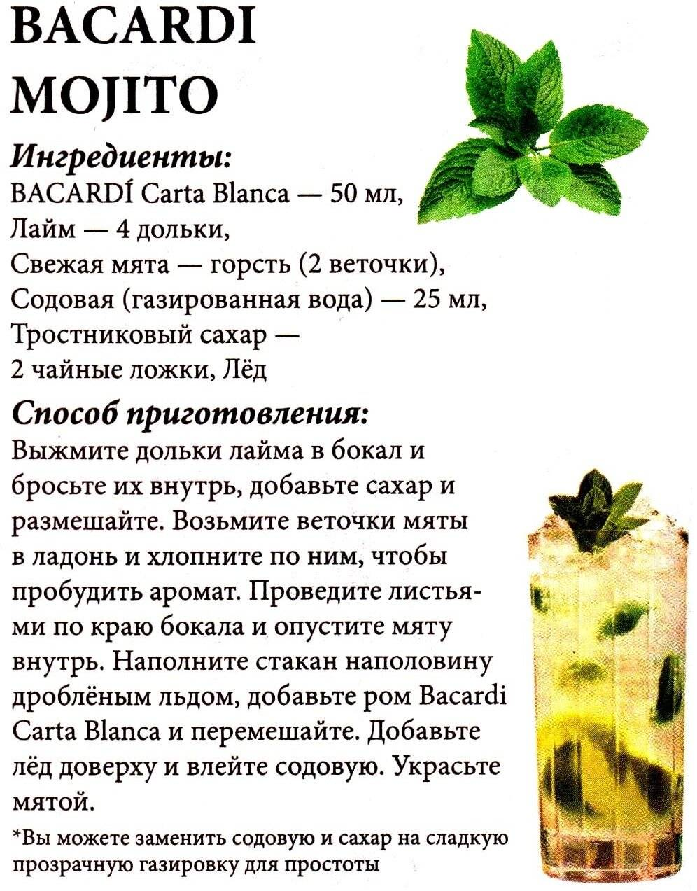 Алкогольный мохито в домашних условиях: 7 рецептов приготовления