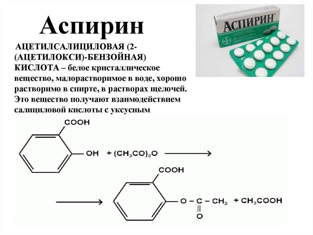 Можно ли пьяному давать аспирин. можно ли пить аспирин с алкоголем