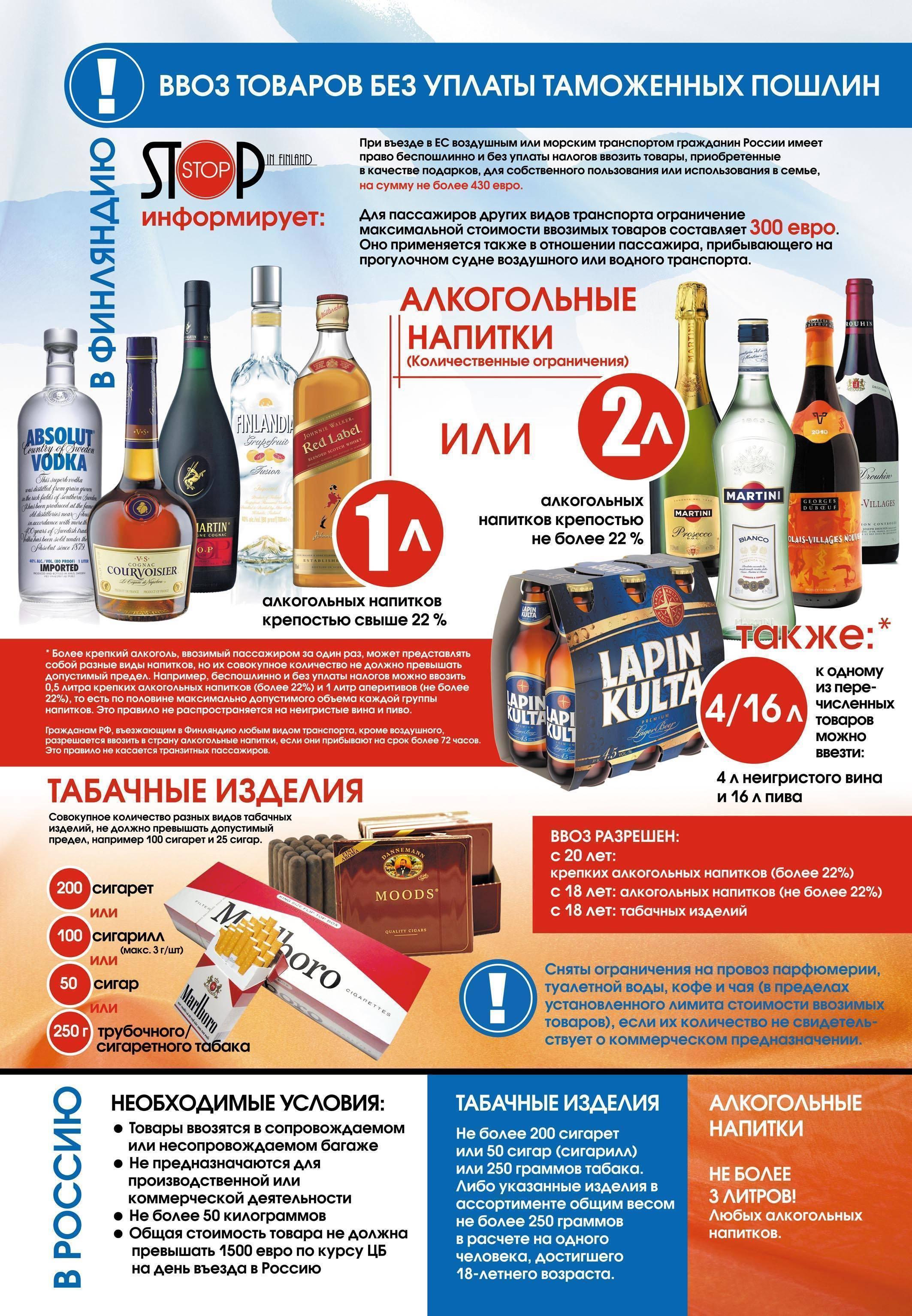 Сколько спиртного можно ввозить в россию в 2019 году