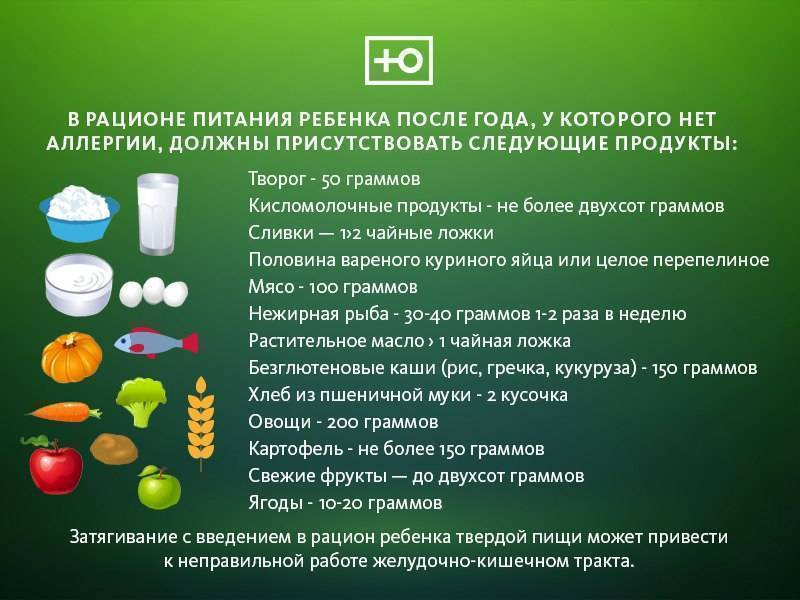 Лечение пищевого отравления в домашних условиях. какие лекарства пить при отравлении?